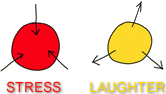 Laughter is a valid and valuable part of the wellness solution